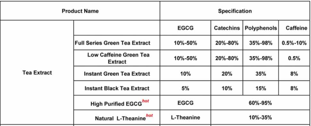 specification of green tea extract.png