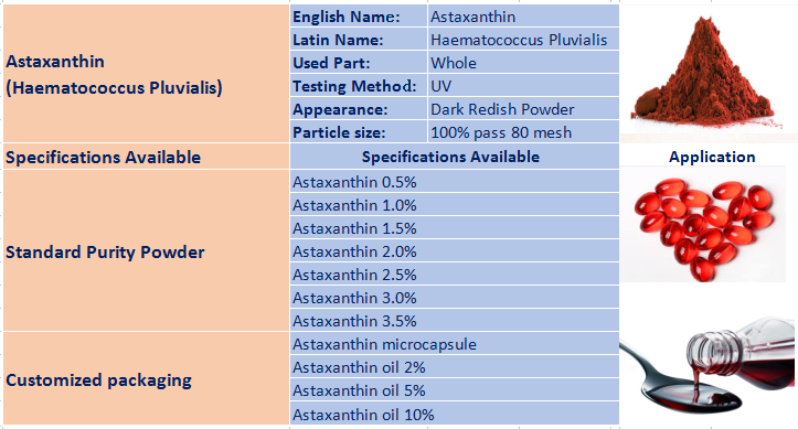specification of our astaxanthin.png