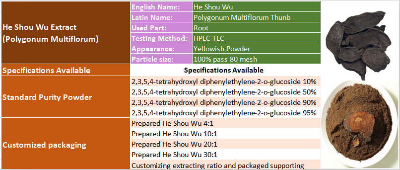 specification of He Shou Wu extract.jpg
