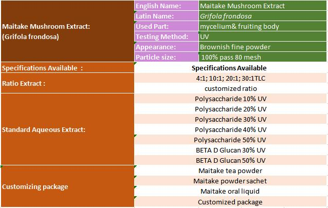 maitake mushroom extract specification